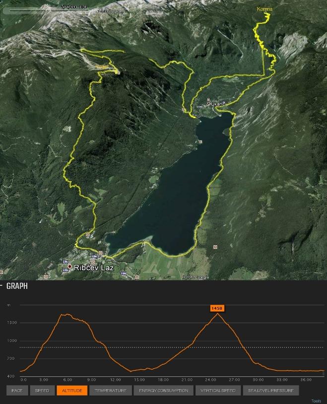 Krog okoli Bohinjskega Jezera